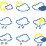 Quel temps fait il à …?