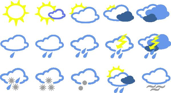 Какво е времето во …? француски II