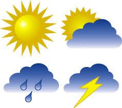 Какво е времето денеска? француски