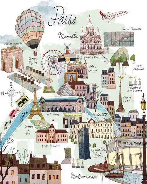 Guide interactif de Paris