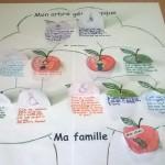 Семејно дрво