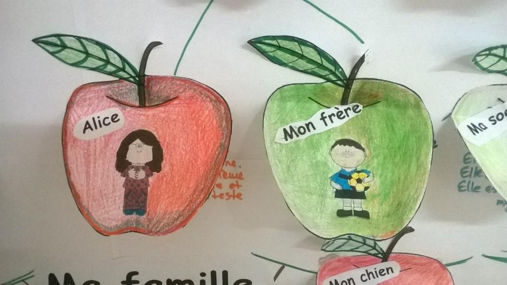 идеја за семејно дрво
