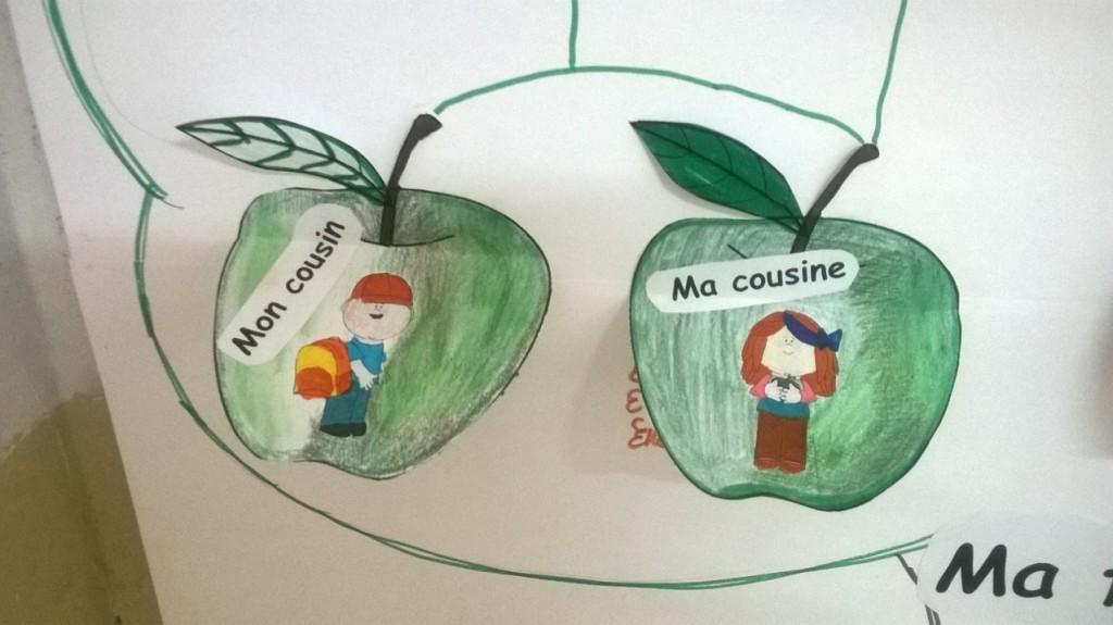 Family tree project in French