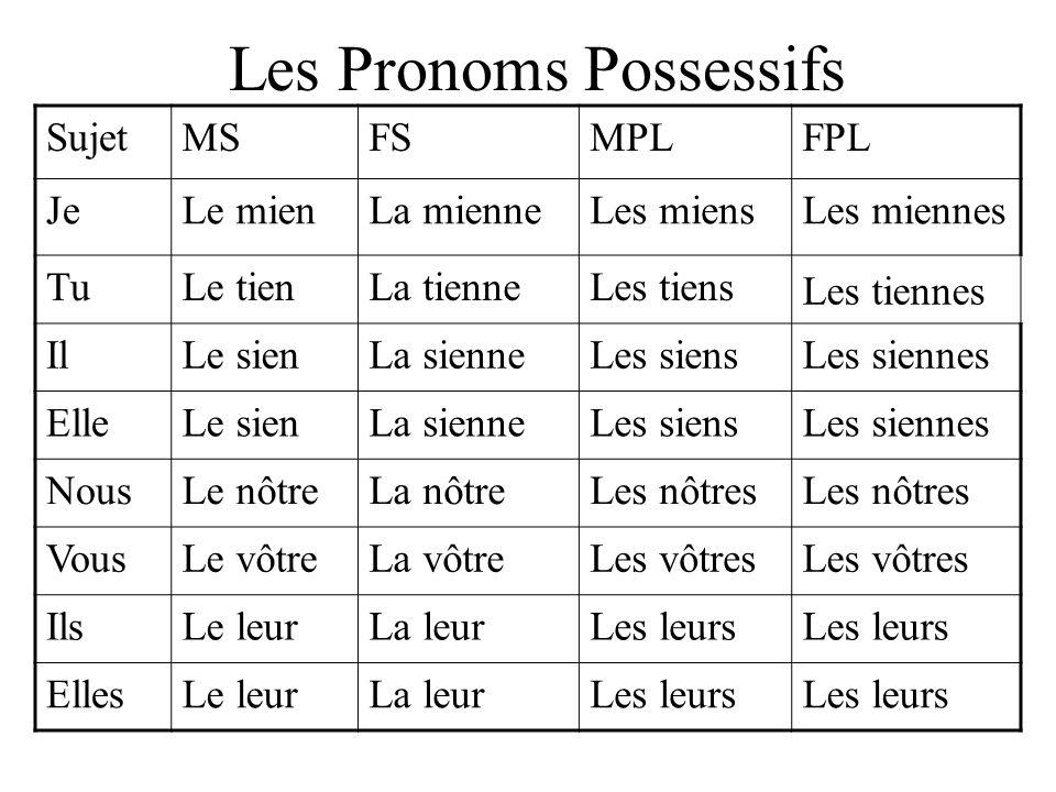 chasse au trésor, pronoms possessifs